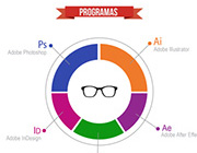 Creative Self Promotion – Infographic-Style Curriculum Vitaes