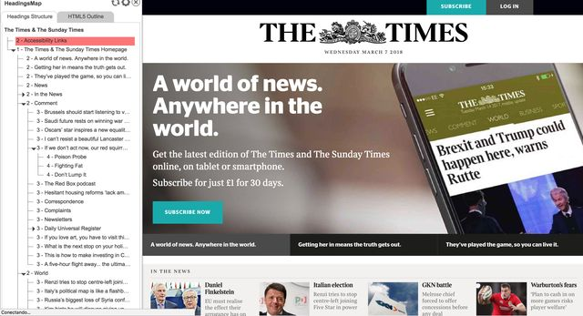 The Times - Document Outline