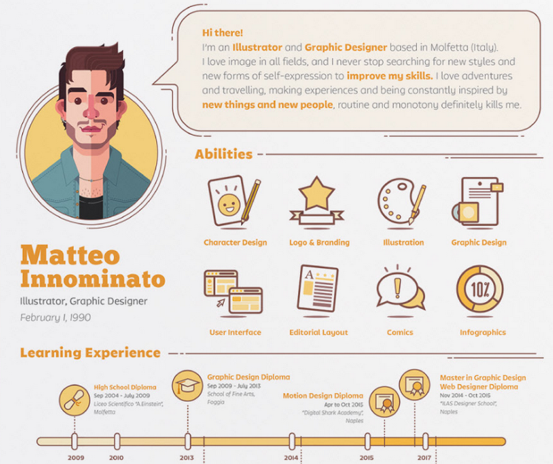 Creative resume template by Matteo Innominato