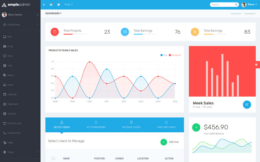 Ample Angular Dashboard Theme
